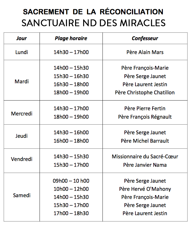 CONFESSION ND DES MIRACLES